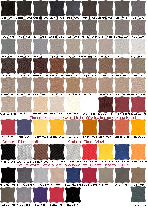 Leather Grade Chart Erkalnathandedecker